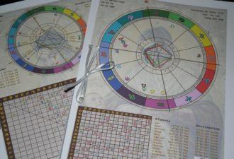 Астрологический прогноз на 2 мая