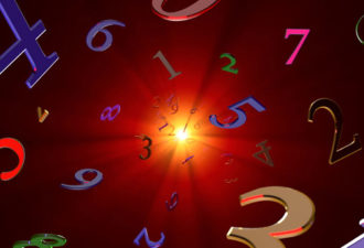 Нумерология бизнеса: как назвать фирму
