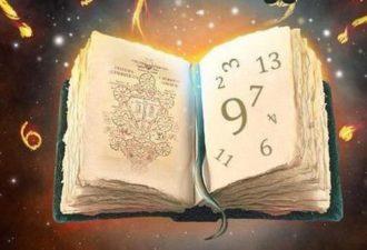 Счастливые числа Знаков Зодиака