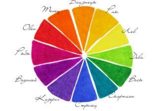Благоприятные цвета по знакам зодиака