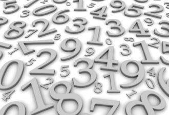 Краткая Нумерология. Какой Вы?