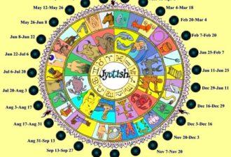 Кто ты по индийскому гороскопу? 27 совершенно разных знаков