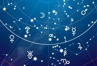 Гороскоп на удачу для каждого Знака Зодиака