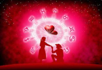 Любовь знаков зодиака