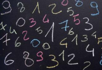 Нумерология: график судьбы по дате рождения