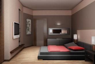 Благоприятный цвет кухни, спальни и других комнат по фэн-шуй